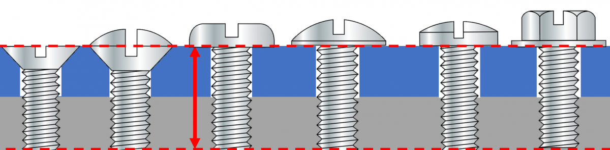 How length is measured on different screws and bolts